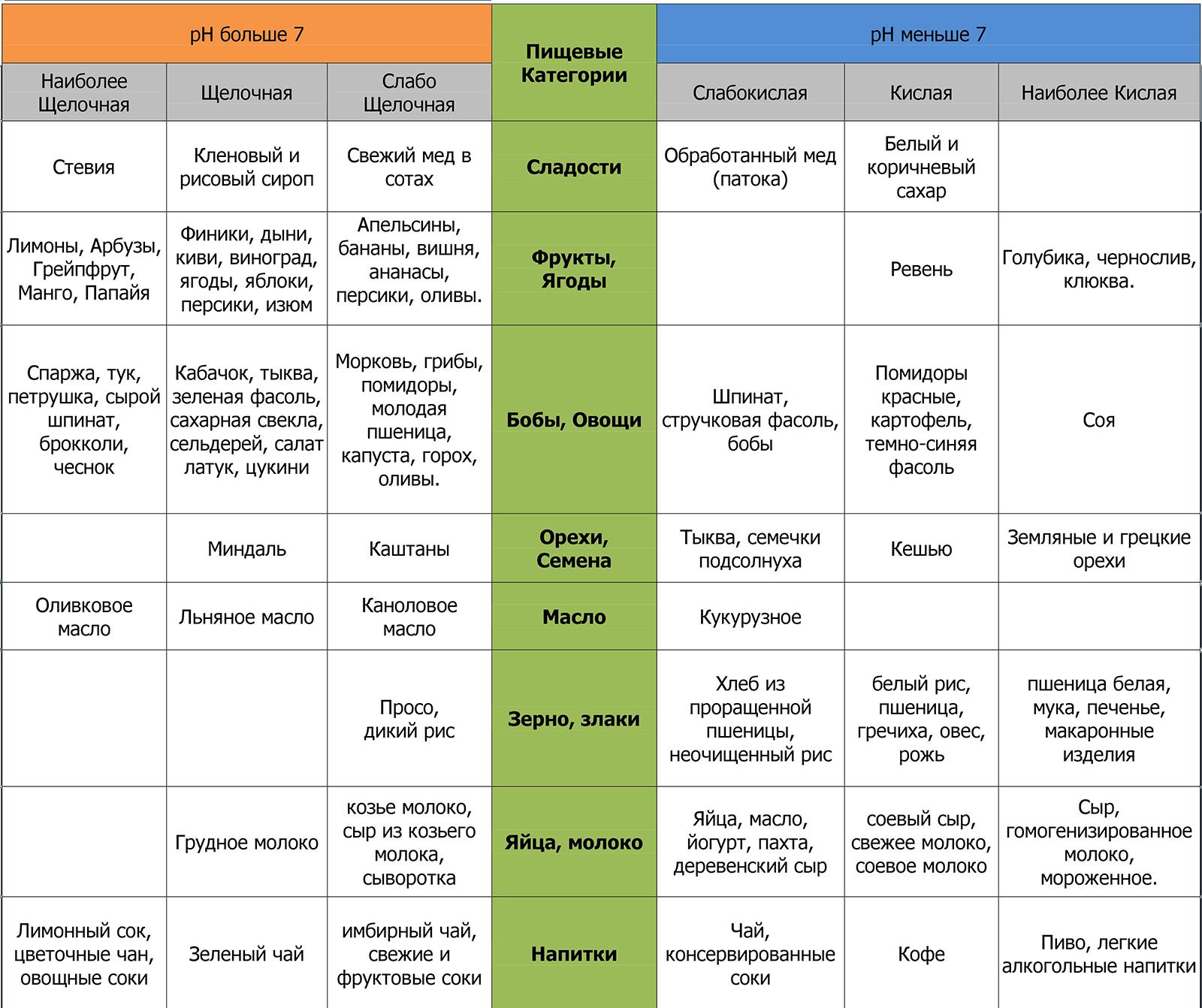 Центры Лечения Псориаза